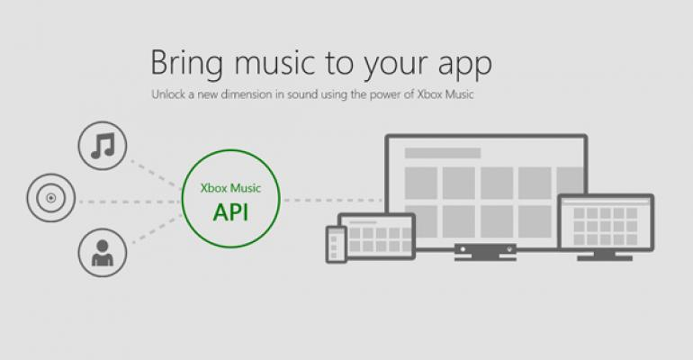 Microsoft Opens Xbox Music to Developers