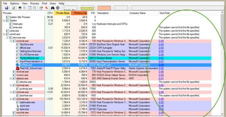 Process Explorer v16.0 Integrates VirusTotal