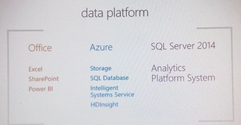 Microsoft's New Technology Trinity: Data, Analytics, and People