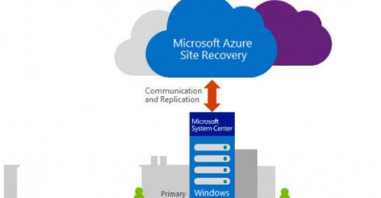 Microsoft Azure Site Recovery Preview Provides Cloud-based DR