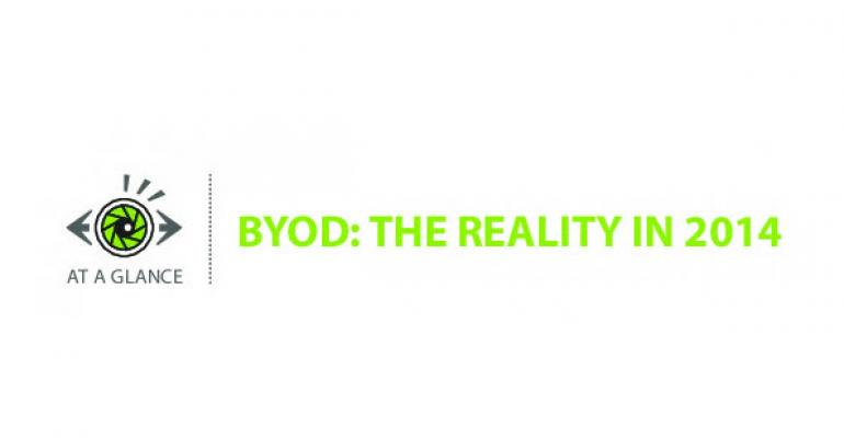 BYOD in the UK