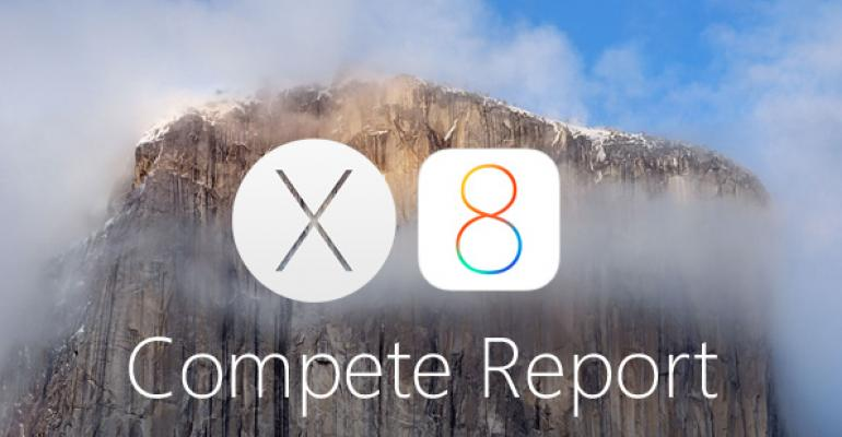 Compete Report: Mac OS X Yosemite and iOS 8