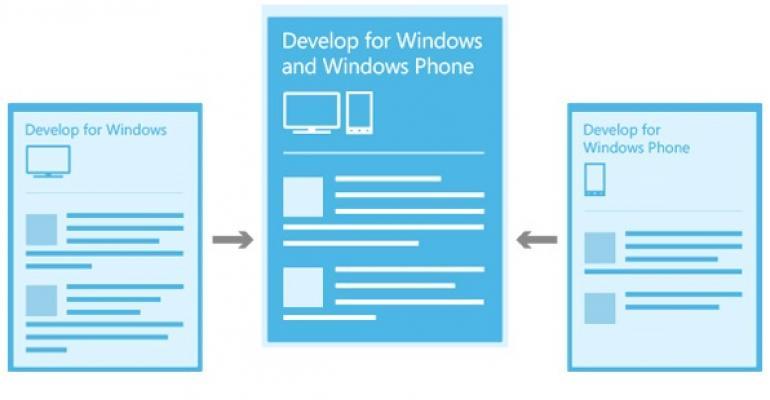 Microsoft Further Unifies Windows and Windows Phone Development