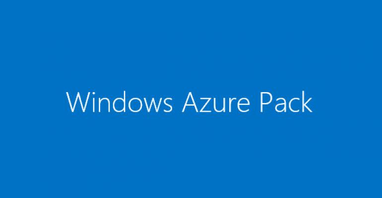 Windows Azure Pack Firewall Port Requirements