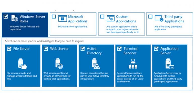 Resources for your Windows Server 2003 Migrations