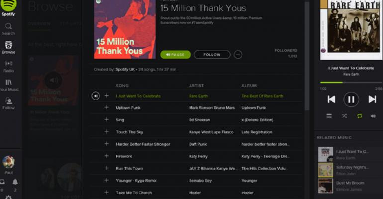 Is Spotify Unstoppable?