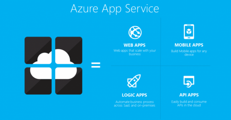 Microsoft Azure App Service now available for developers