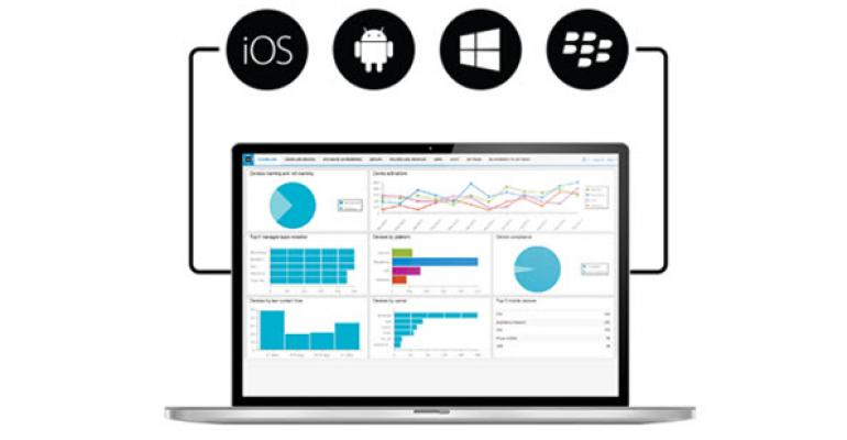 BlackBerry BES Goes Cloud