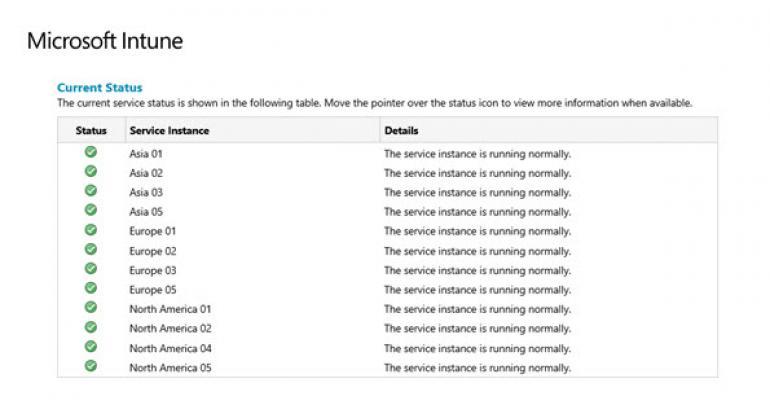 Tip: The Microsoft Intune Service Dashboard