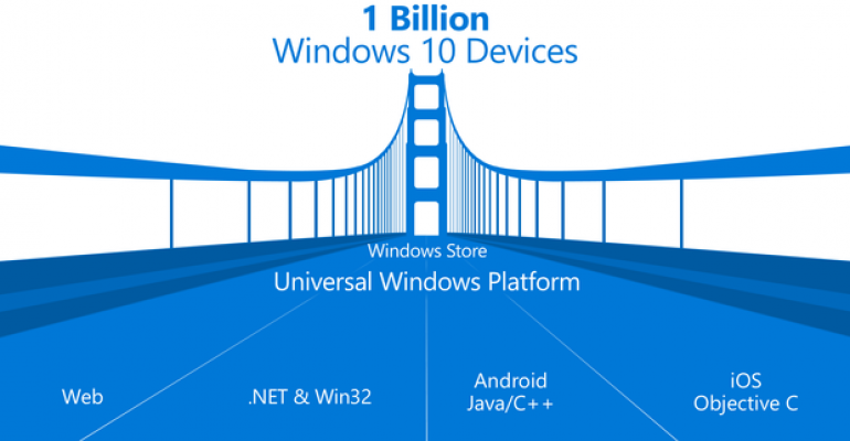The IT Pro Weekly Wrap-up for May 15, 2015