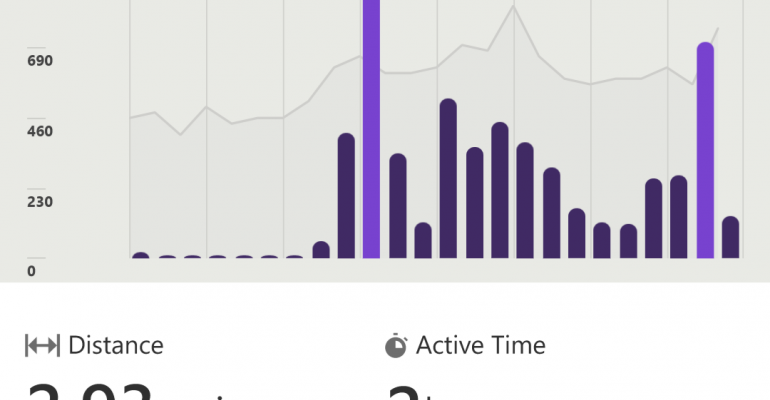 Why does Microsoft Band count steps when I am riding in a car?