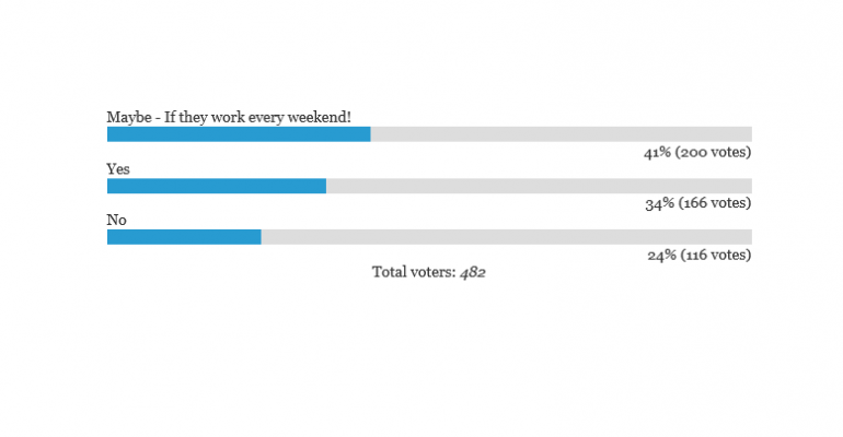 POLL RESULTS: Is 29 July a realistic Windows 10 release date?