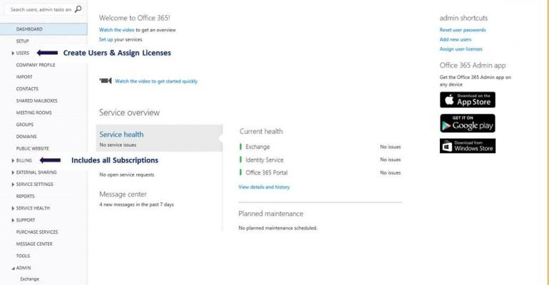 Microsoft to Retire the Intune Portal, Merge it into Office 365