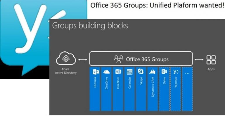 Creating a common groups platform for Office 365
