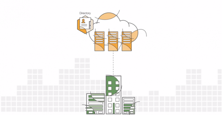 Amazon launches Managed Microsoft Active Directory in AWS Cloud