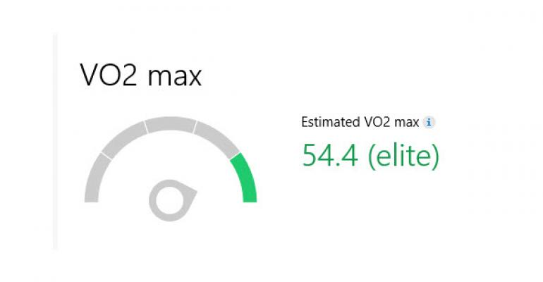 Improving V02 Measurements with the Microsoft Band