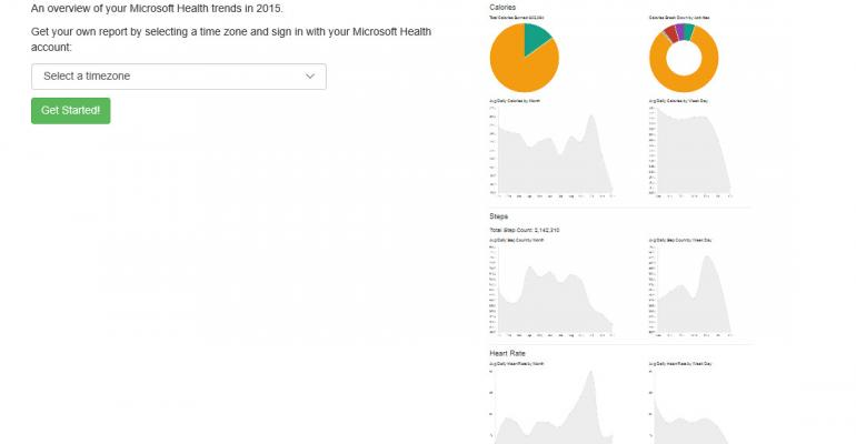 Get an Onscreen Overview of Your Personal Microsoft Health Trends for 2015