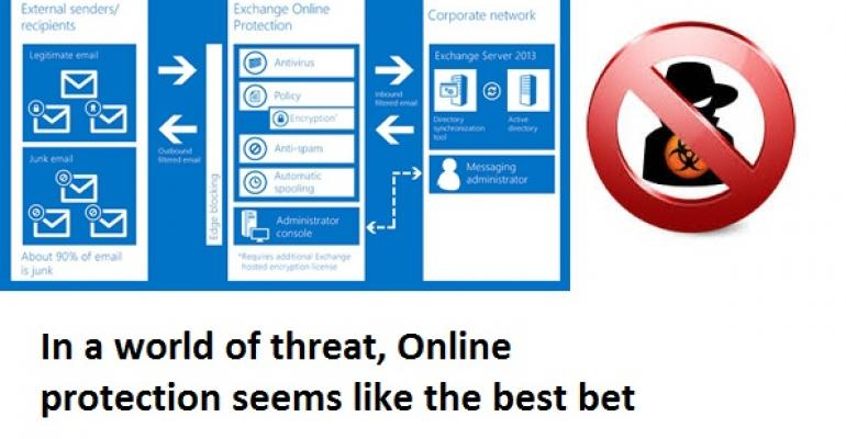 Online protection the only way to go