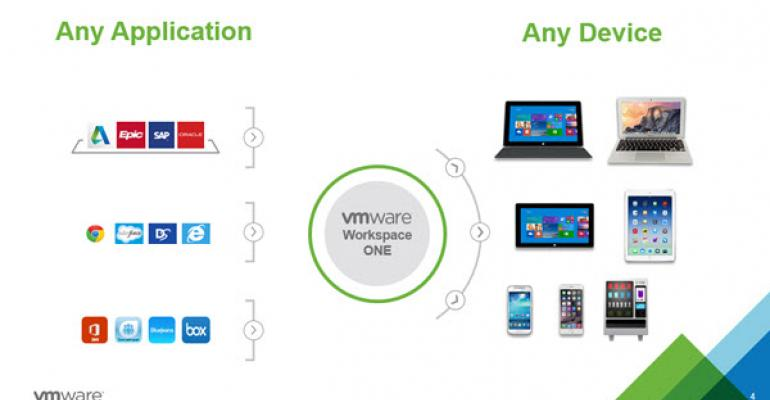 VMware Provides Digital Workspaces with Workspace One, Horizon 7 and Horizon Air