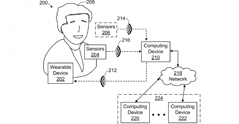 Microsoft Patent Points to Clothes That Know How You Feel