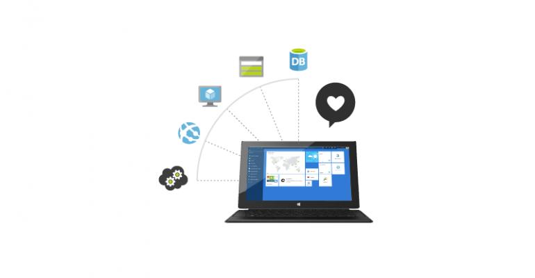 Microsoft Azure versus Amazon Web Services