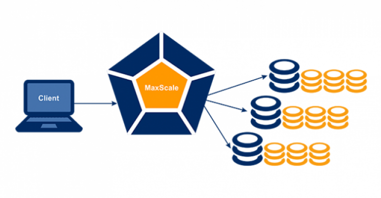 MariaDB Surprises Users by Making MaxScale Proprietary