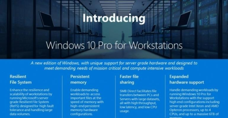 MIcrosoft Introduces WIndows 10 Pro for Workstations