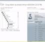 Berkeley IT's ESSP Tightens Access Management in SharePoint
