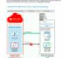 SharePoint How-To: Hybrid Primer