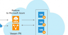 Veeam recovery to Azure
