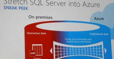 Stretch SQL Server into Azure